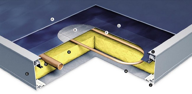 Panel solarny KBB – przekrój