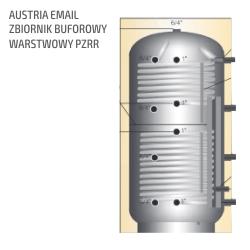 Zbiorniki buforowy Austria Email PZRR